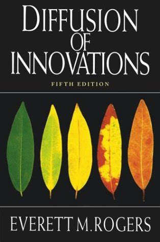 Sample thesis on innovation